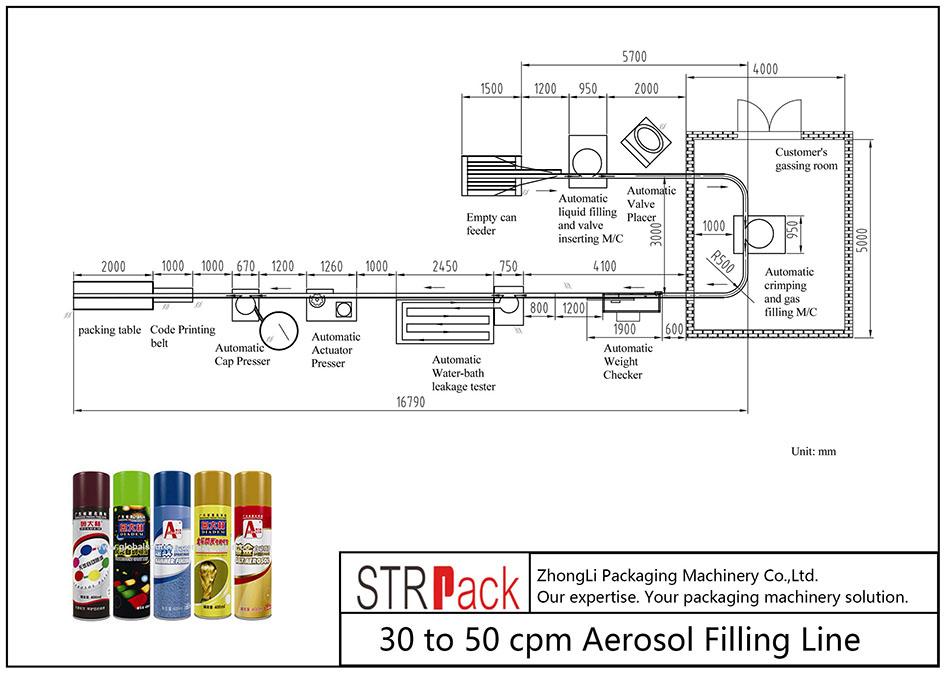 30 till 50 cpm Aerosol Filling Line
