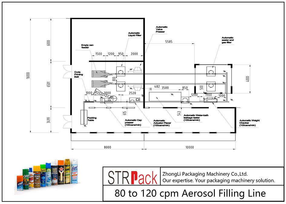 80 till 120 cpm Aerosol Filling Line