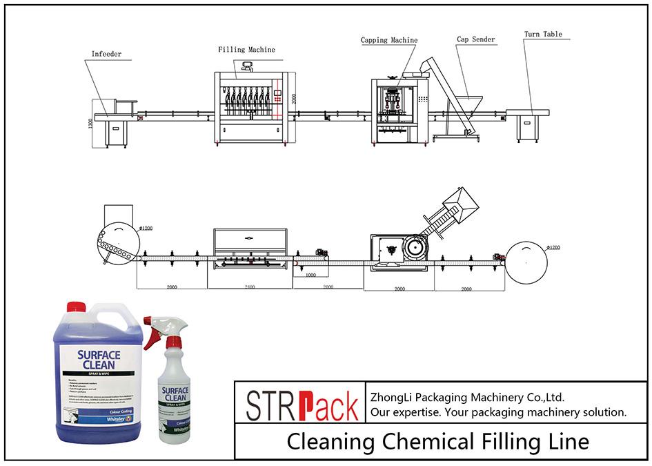 Automatisk rengöring kemisk påfyllningslinje