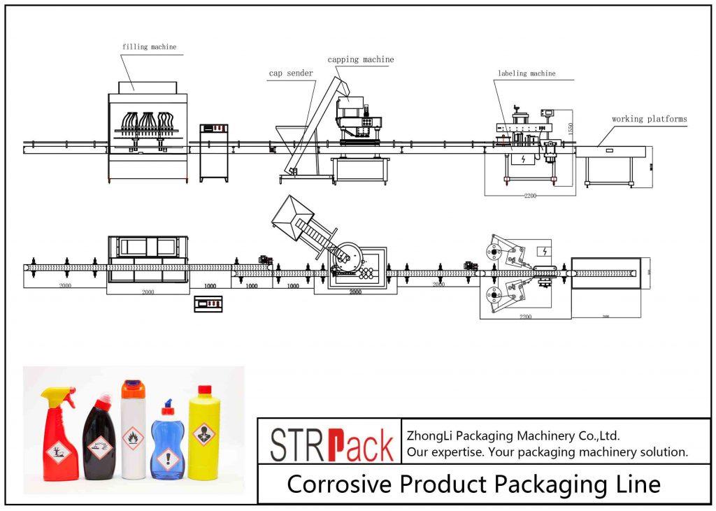 Automatisk korrosiv produktförpackningslinje