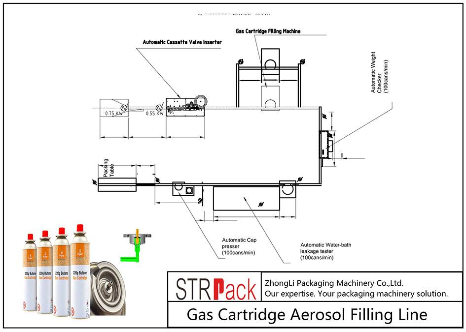 Automatisk gaspatron Aerosol Fyllningslinje
