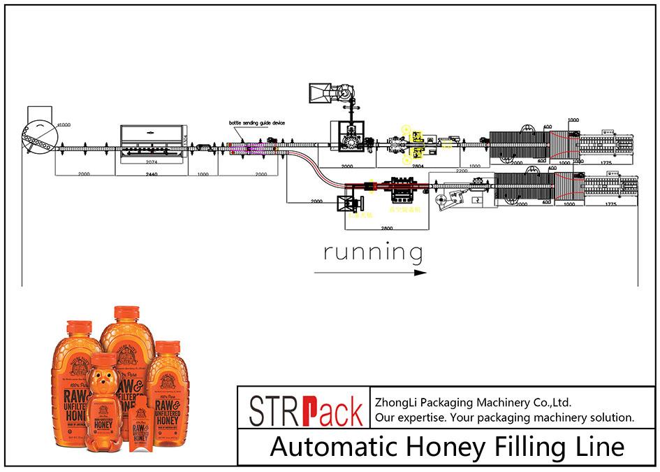Automatisk honungfyllningslinje
