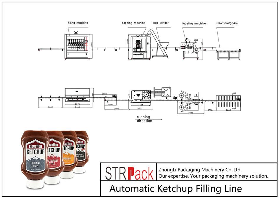 Automatisk ketchup-fyllningslinje