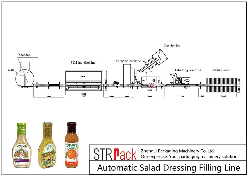 Fyllningslinje för automatisk sallad