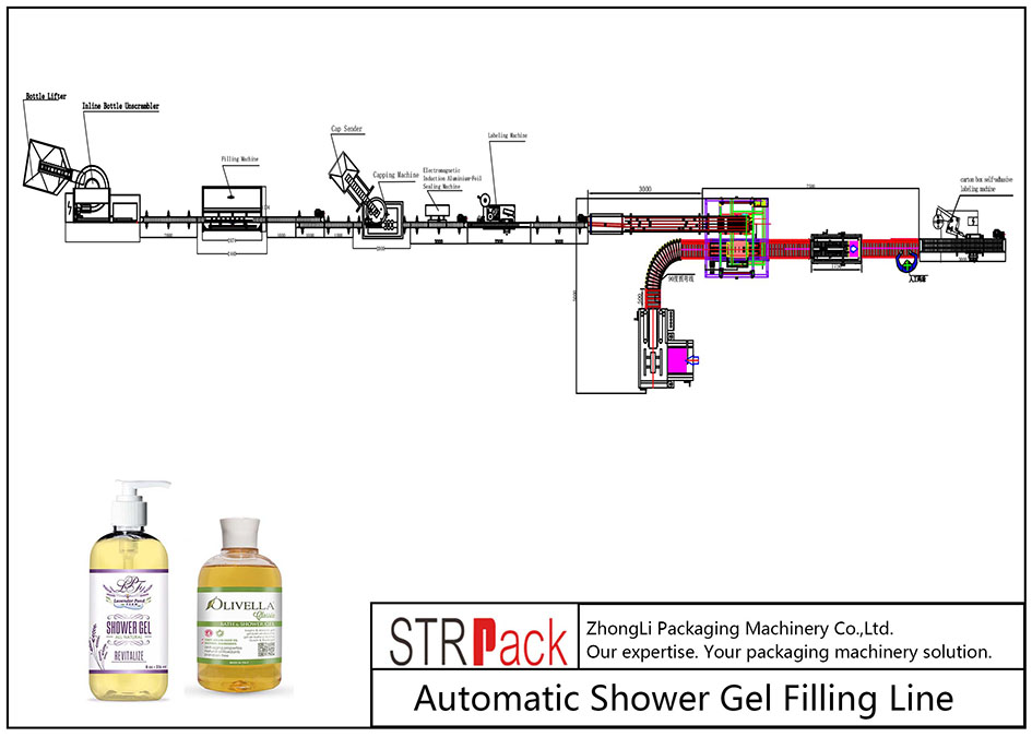 Automatisk fyllningslinje för duschgel