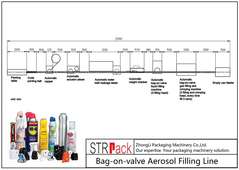Automatisk påse-på-ventil aerosolfyllningsmaskin